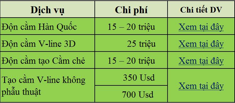 chi-phi